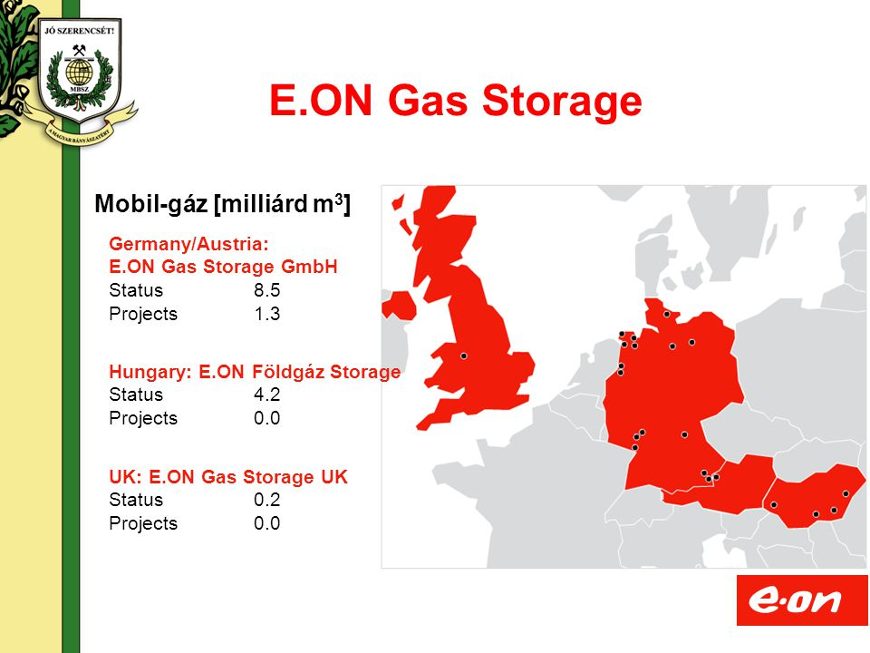 E.ON Gas Storage Mobil-gáz [milliárd m3]